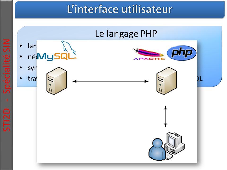 STI2D - Spécialité SIN Le langage PHP langage de script interprété côté serveur nécessite un serveur web syntaxe voisine de celle du C travaille généralement avec une base de données MySQL