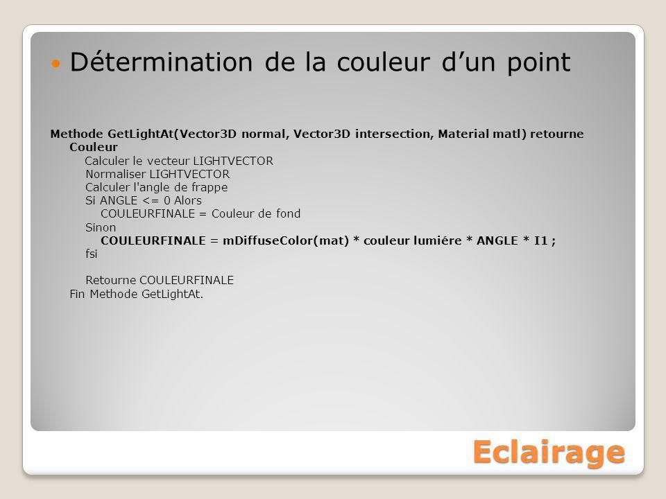 Eclairage Détermination de la couleur d'un point Methode GetLightAt(Vector3D normal, Vector3D intersection, Material matl) retourne Couleur Calculer l