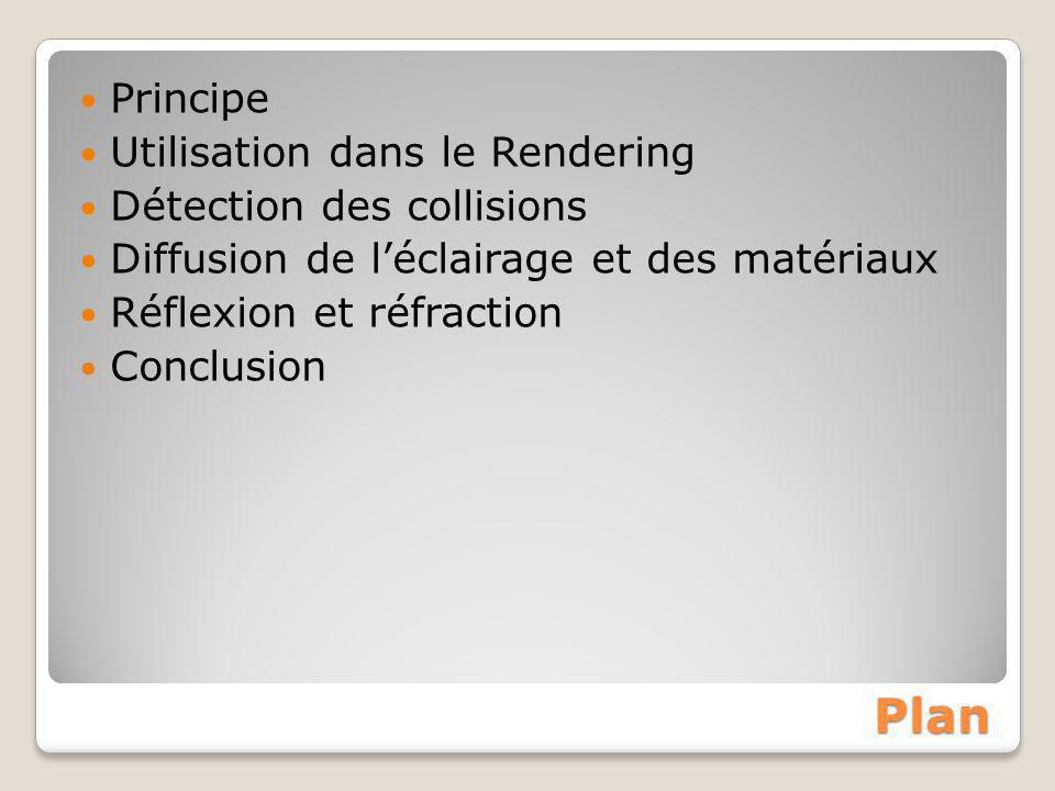 Plan Principe Utilisation dans le Rendering Détection des collisions Diffusion de l'éclairage et des matériaux Réflexion et réfraction Conclusion