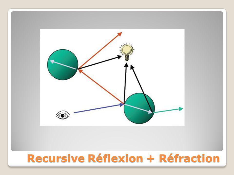 Recursive Réflexion + Réfraction