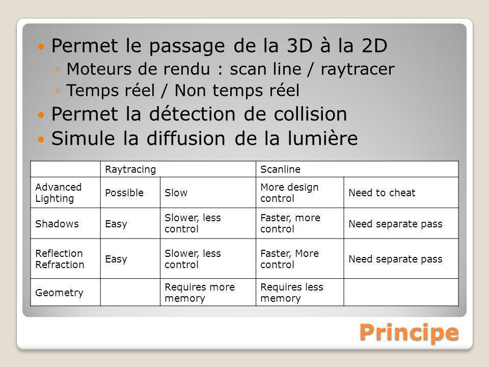 Principe Permet le passage de la 3D à la 2D ◦Moteurs de rendu : scan line / raytracer ◦Temps réel / Non temps réel Permet la détection de collision Si