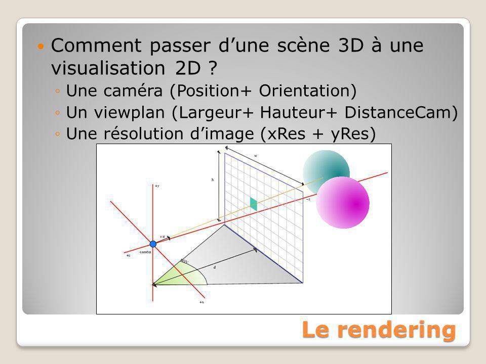 Le rendering Comment passer d'une scène 3D à une visualisation 2D ? ◦Une caméra (Position+ Orientation) ◦Un viewplan (Largeur+ Hauteur+ DistanceCam) ◦
