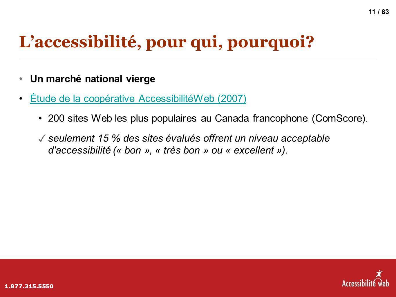 L'accessibilité, pour qui, pourquoi? Un marché national vierge Étude de la coopérative AccessibilitéWeb (2007) 200 sites Web les plus populaires au Ca