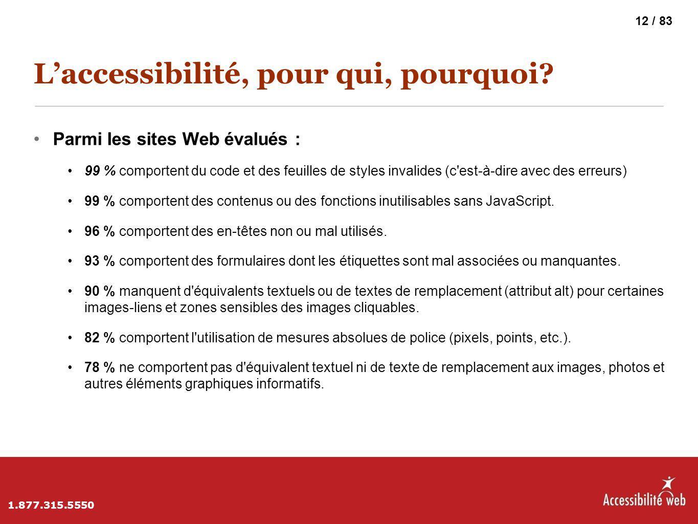 L'accessibilité, pour qui, pourquoi? Parmi les sites Web évalués : 99 % comportent du code et des feuilles de styles invalides (c'est-à-dire avec des