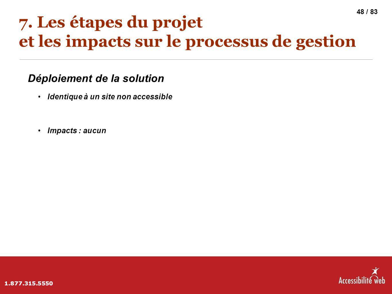 7. Les étapes du projet et les impacts sur le processus de gestion Déploiement de la solution Identique à un site non accessible Impacts : aucun 1.877
