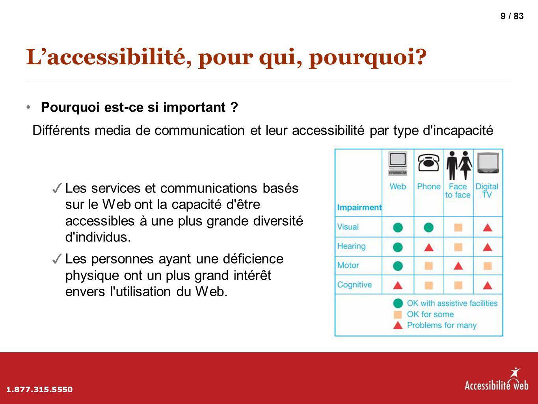 L'accessibilité, pour qui, pourquoi? Pourquoi est-ce si important ? ✓ Les services et communications basés sur le Web ont la capacité d'être accessibl