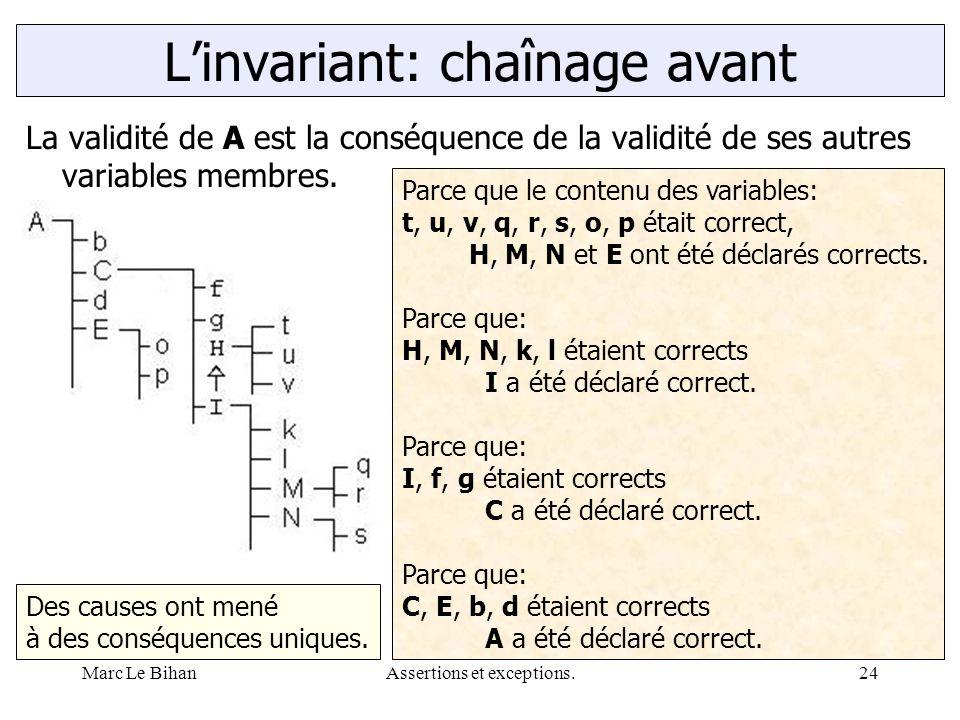 Marc Le BihanAssertions et exceptions.24 La validité de A est la conséquence de la validité de ses autres variables membres. L'invariant: chaînage ava