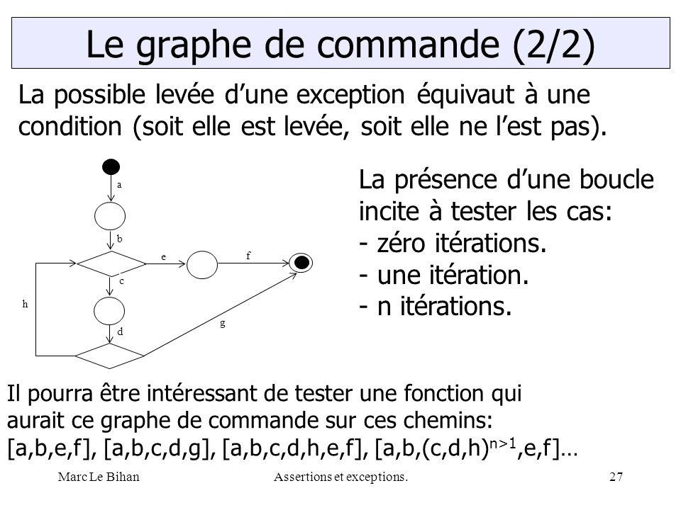 Marc Le BihanAssertions et exceptions.27 Le graphe de commande (2/2) La possible levée d'une exception équivaut à une condition (soit elle est levée,