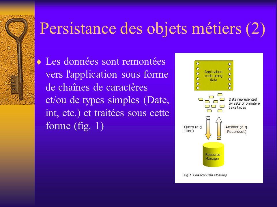 Persistance des objets métiers (1)  Une application d'entreprise en Java requiert souvent l'accès aux données persistantes, stockées en base de données.