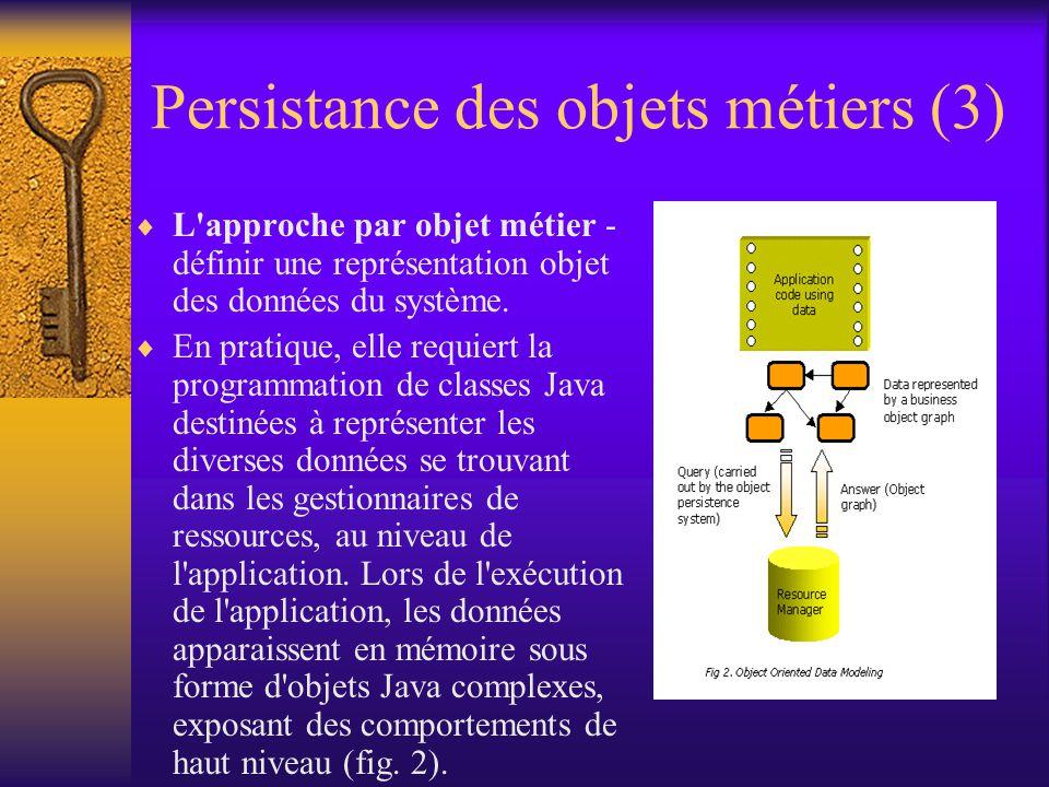 Persistance des objets métiers (2)  Les données sont remontées vers l application sous forme de chaînes de caractères et/ou de types simples (Date, int, etc.) et traitées sous cette forme (fig.