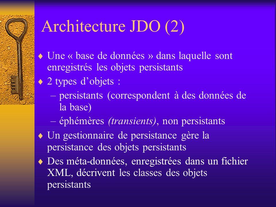 Architecture JDO (1)