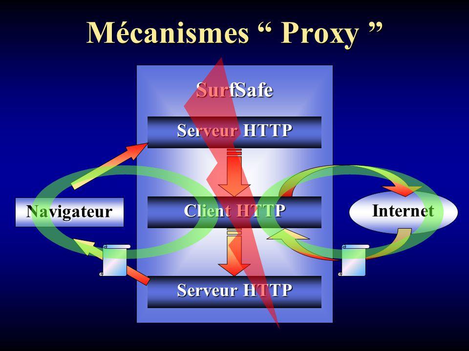 Mécanismes Proxy SurfSafe Navigateur Serveur HTTP Client HTTP Serveur HTTP Internet