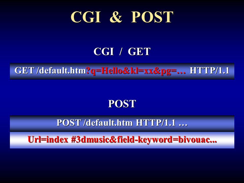 CGI & POST GET /default.htm?q=Hello&kl=xx&pg=… HTTP/1.1 Url=index #3dmusic&field-keyword=bivouac...