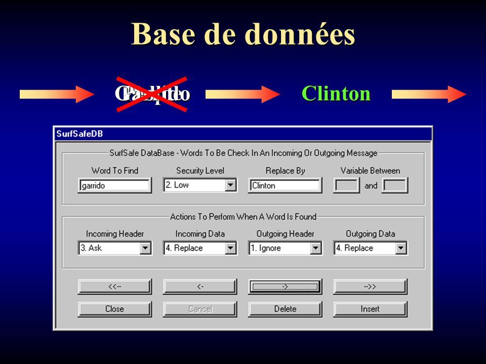Base de données Hello Clinton PeopleGarrido