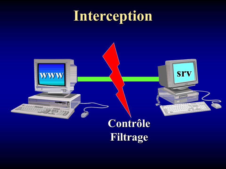 Interception www srv ContrôleFiltrage