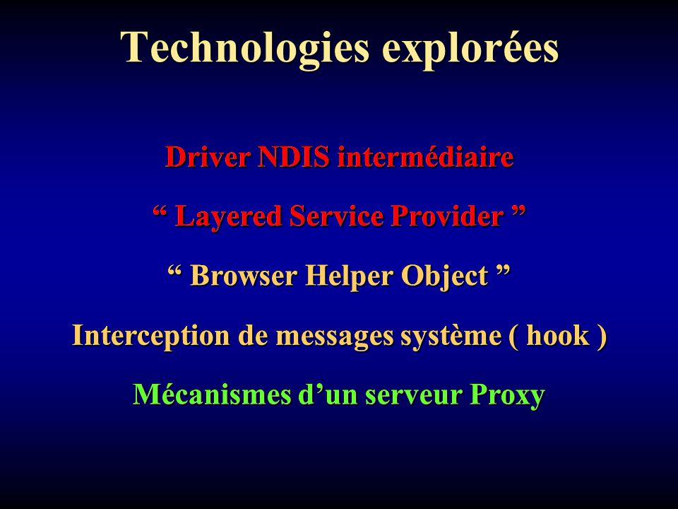 """Technologies explorées Interception de messages système ( hook ) Driver NDIS intermédiaire """" Layered Service Provider """" """" Browser Helper Object """" Méca"""