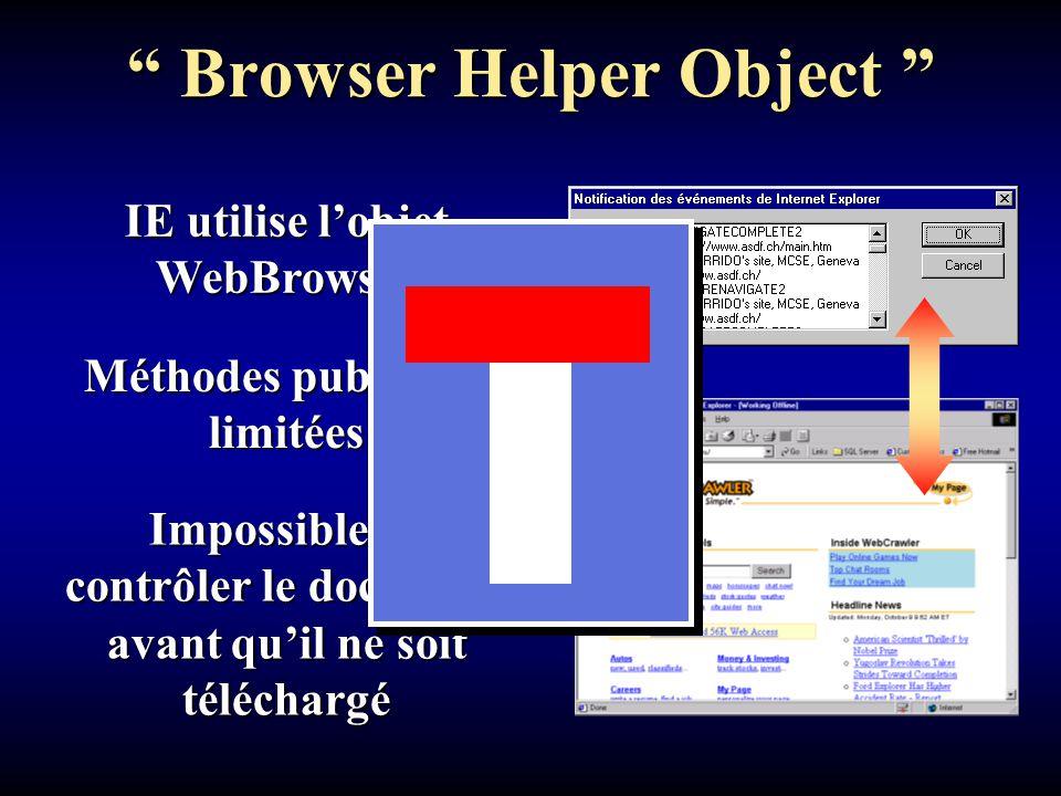 Hooks Interceptions des messages dirigés à Internet Explorer