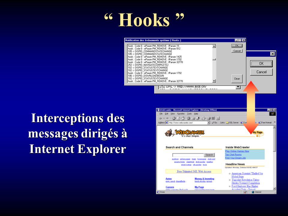 """"""" Hooks """" Interceptions des messages dirigés à Internet Explorer"""