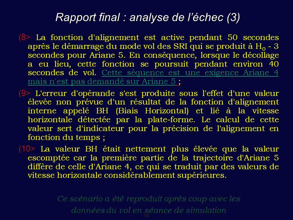 14 Rapport final : analyse de l'échec (3) (8> La fonction d'alignement est active pendant 50 secondes après le démarrage du mode vol des SRI qui se pr