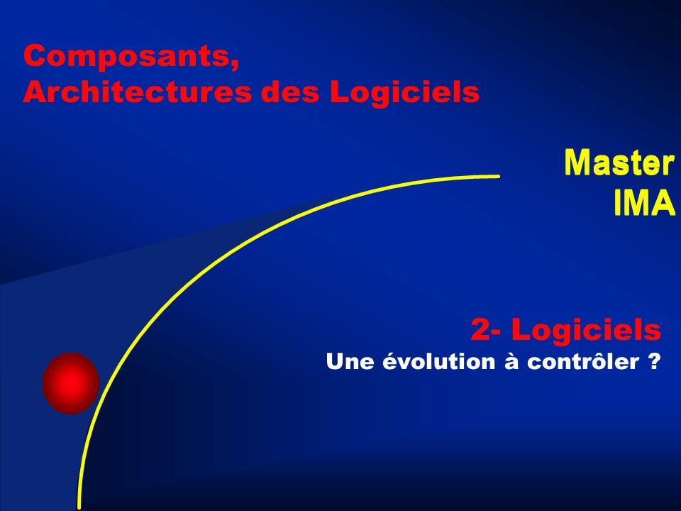 20 2- Logiciels Une évolution à contrôler ? Composants, Architectures des Logiciels Master IMA