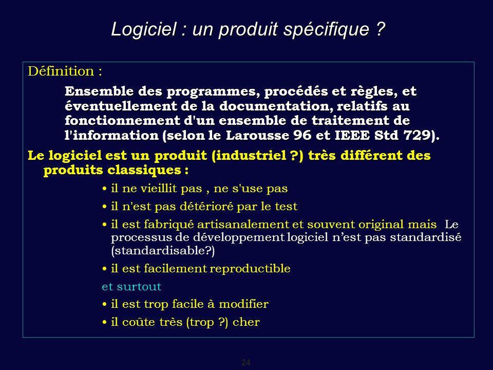 24 Logiciel : un produit spécifique ? Définition : Ensemble des programmes, procédés et règles, et éventuellement de la documentation, relatifs au fon