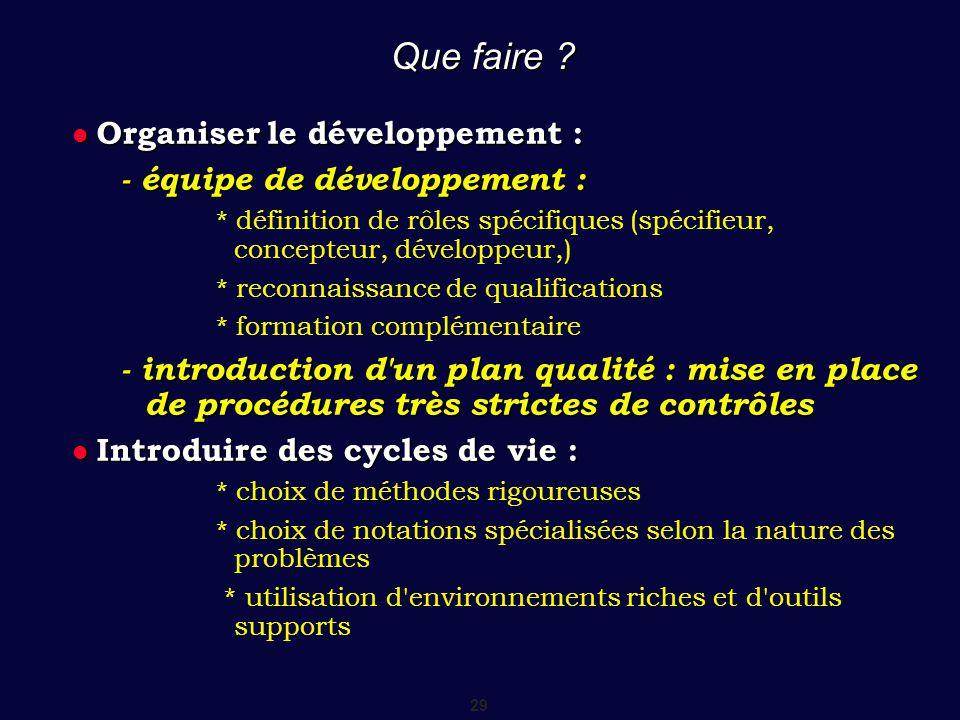 29 Que faire ? Organiser le développement : Organiser le développement : - équipe de développement : * définition de rôles spécifiques (spécifieur, co