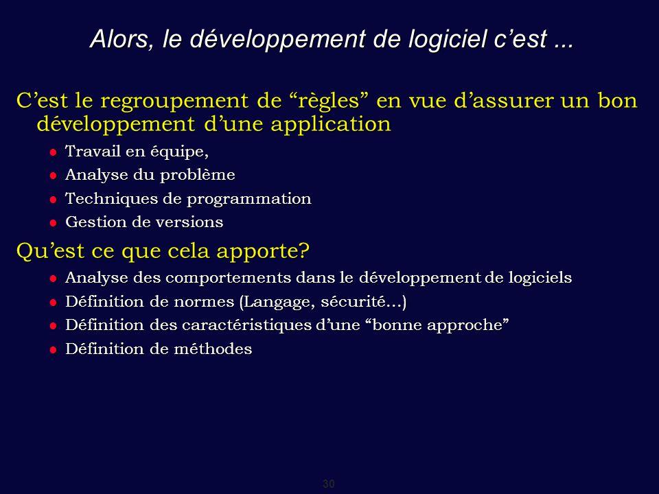 """30 Alors, le développement de logiciel c'est... C'est le regroupement de """"règles"""" en vue d'assurer un bon développement d'une application Travail en é"""