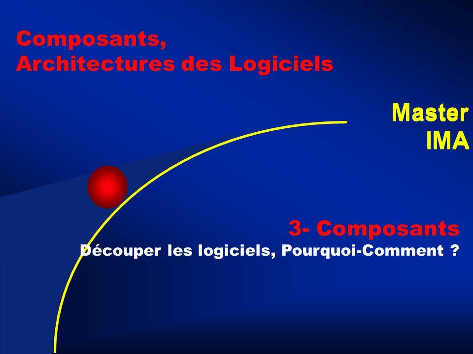 31 3- Composants Découper les logiciels, Pourquoi-Comment ? Composants, Architectures des Logiciels Master IMA