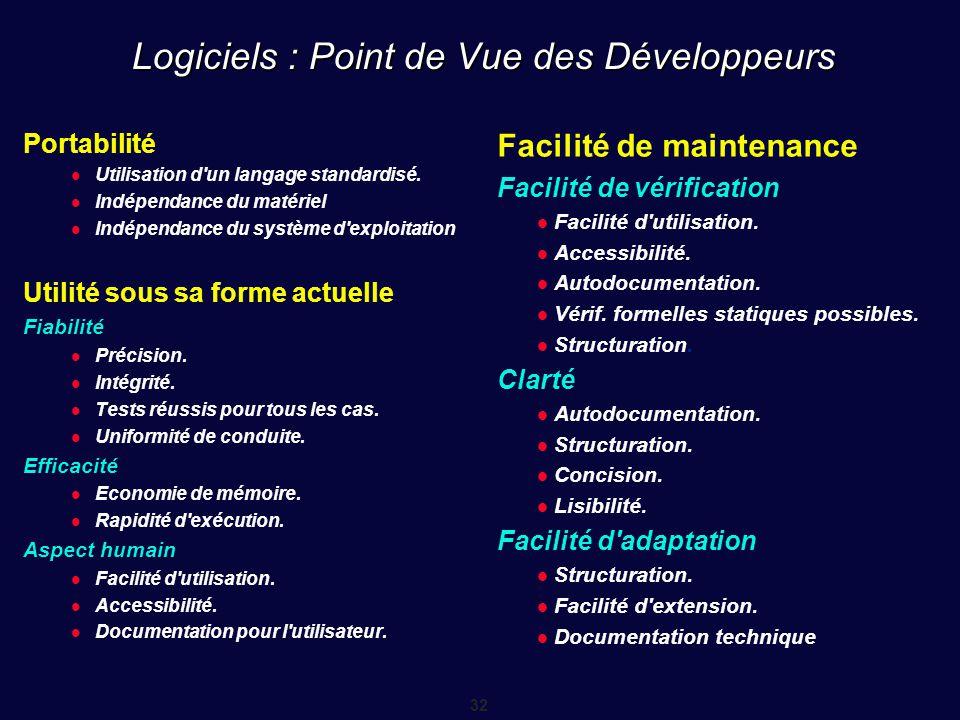 32 Logiciels : Point de Vue des Développeurs Portabilité Utilisation d'un langage standardisé. Indépendance du matériel Indépendance du système d'expl