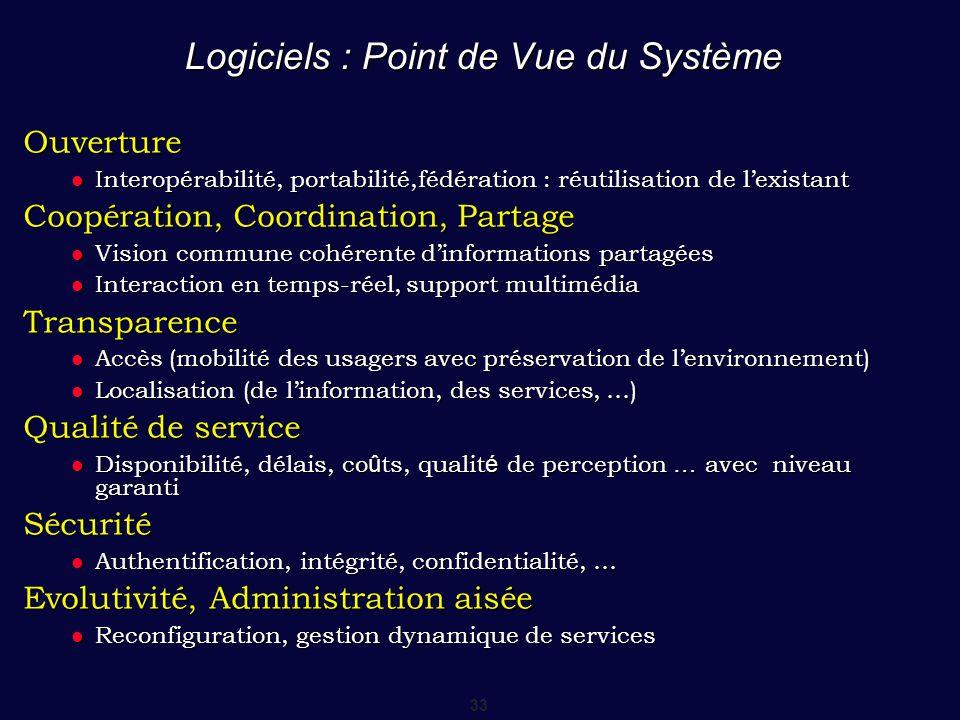 33 Logiciels : Point de Vue du Système Ouverture Interopérabilité, portabilité,fédération : réutilisation de l'existant Interopérabilité, portabilité,