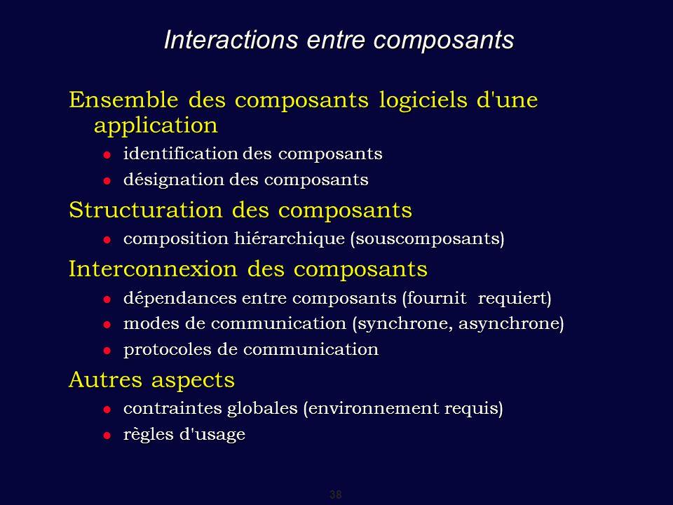 38 Interactions entre composants Ensemble des composants logiciels d'une application identification des composants identification des composants désig