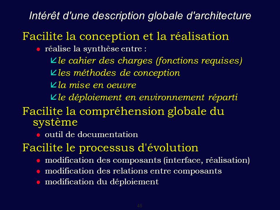 45 Intérêt d'une description globale d'architecture Facilite la conception et la réalisation réalise la synthèse entre : réalise la synthèse entre : 