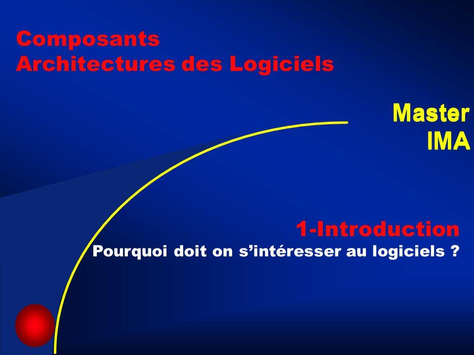 5 1-Introduction Pourquoi doit on s'intéresser au logiciels ? Composants Architectures des Logiciels Master IMA