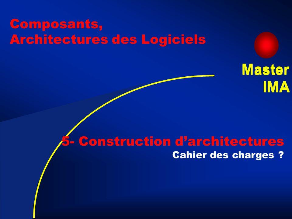 52 5- Construction d'architectures Cahier des charges ? Composants, Architectures des Logiciels Master IMA