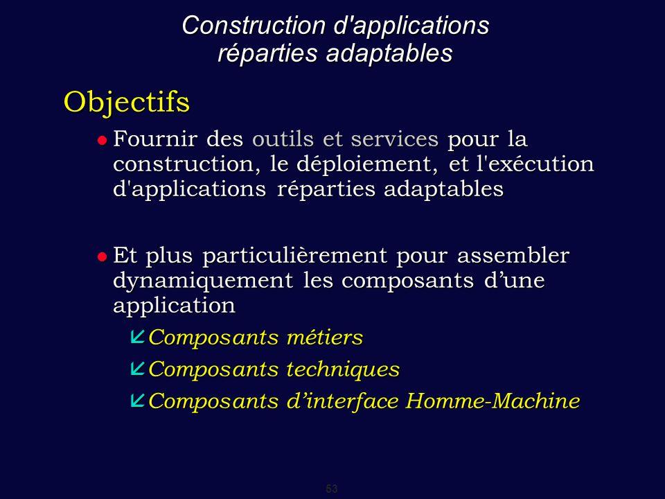 53 Construction d'applications réparties adaptables Objectifs Fournir des outils et services pour la construction, le déploiement, et l'exécution d'ap