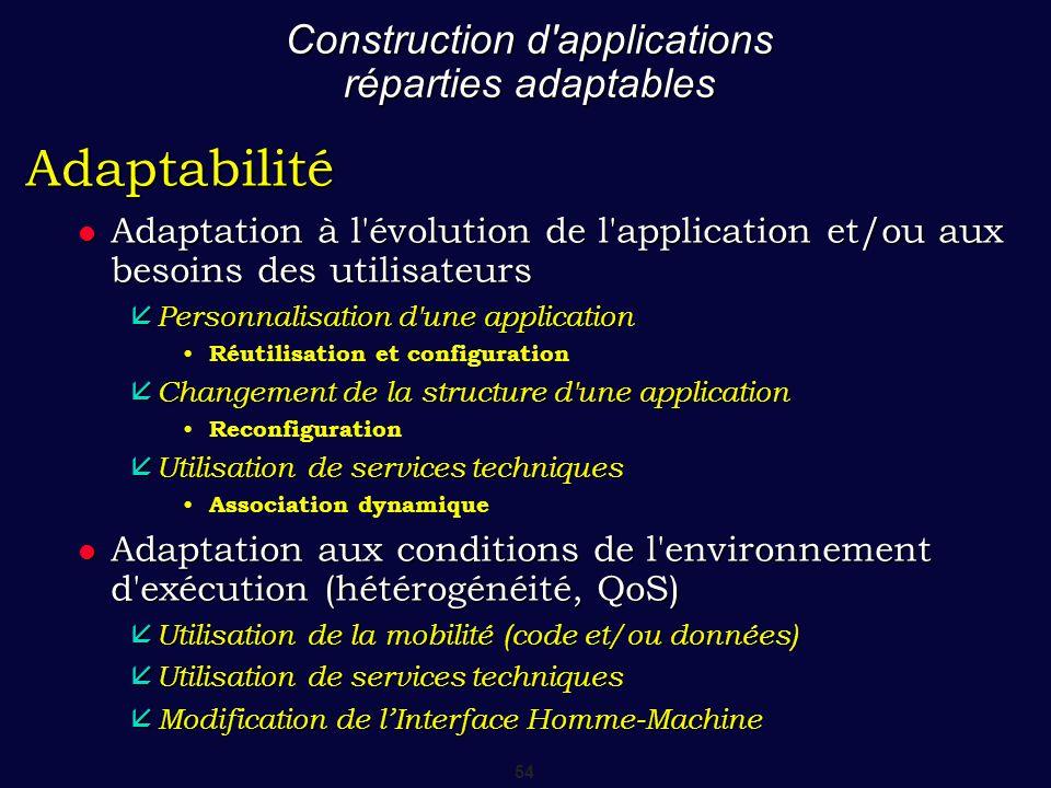 54 Construction d'applications réparties adaptables Adaptabilité Adaptation à l'évolution de l'application et/ou aux besoins des utilisateurs Adaptati