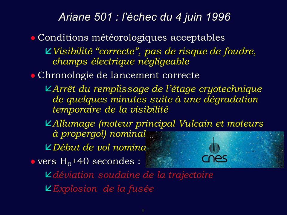 """9 Ariane 501 : l'échec du 4 juin 1996 Conditions météorologiques acceptables Conditions météorologiques acceptables  Visibilité """"correcte"""", pas de ri"""