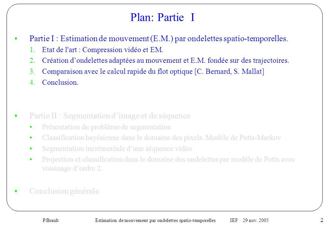 P.Brault Estimation de mouvement par ondelettes spatio-temporelles IEF 29 nov.