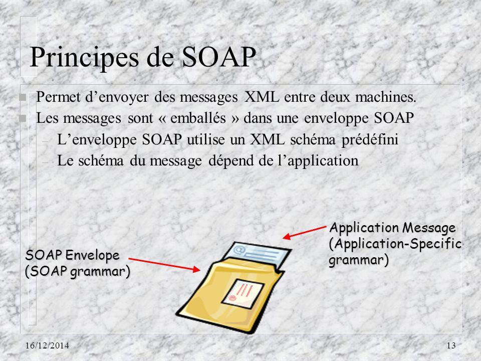 Principes de SOAP n Permet d'envoyer des messages XML entre deux machines. n Les messages sont « emballés » dans une enveloppe SOAP – L'enveloppe SOAP