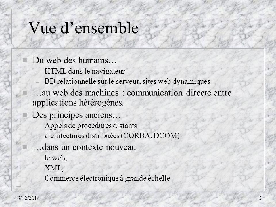 Vue d'ensemble n Du web des humains… – HTML dans le navigateur – BD relationnelle sur le serveur, sites web dynamiques n …au web des machines : commun