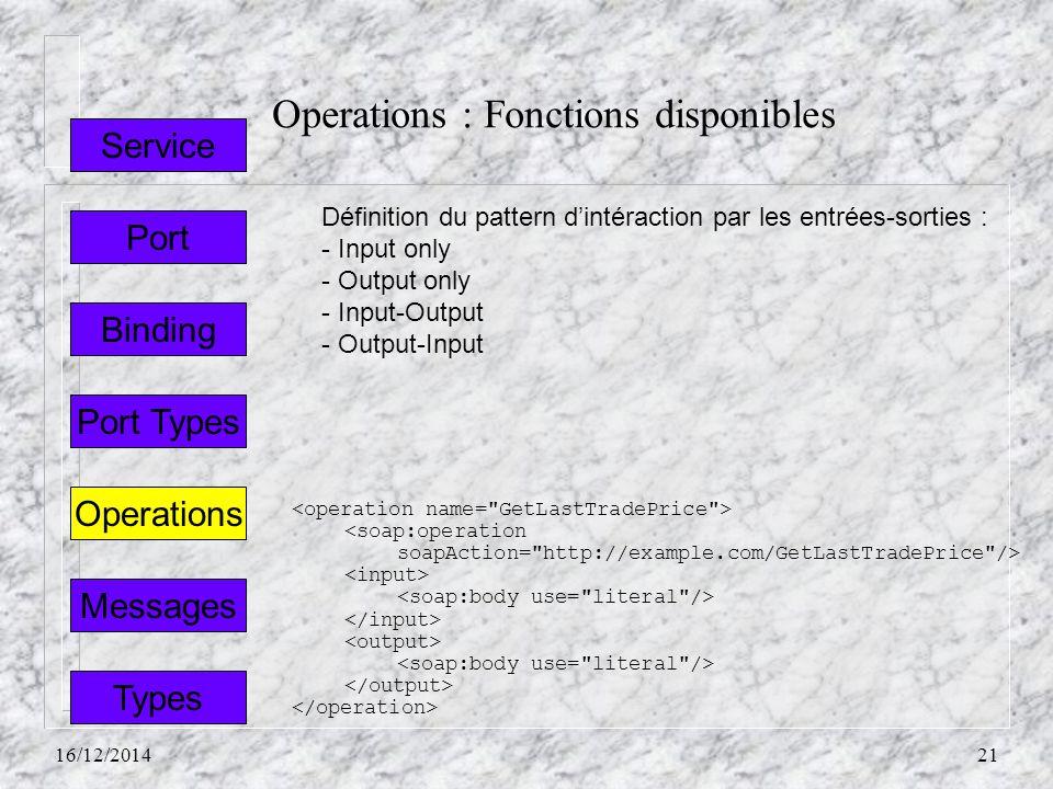 Operations : Fonctions disponibles 16/12/201421 Port Types Service Port Binding Operations Messages Types Définition du pattern d'intéraction par les