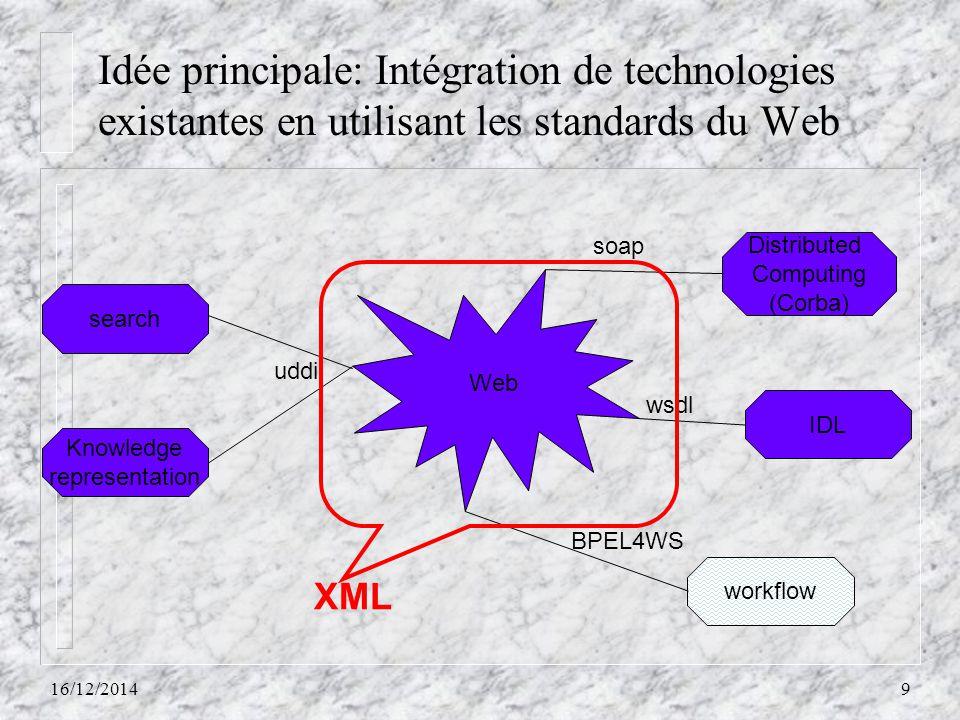 Idée principale: Intégration de technologies existantes en utilisant les standards du Web 16/12/20149 Web search Distributed Computing (Corba) Knowled