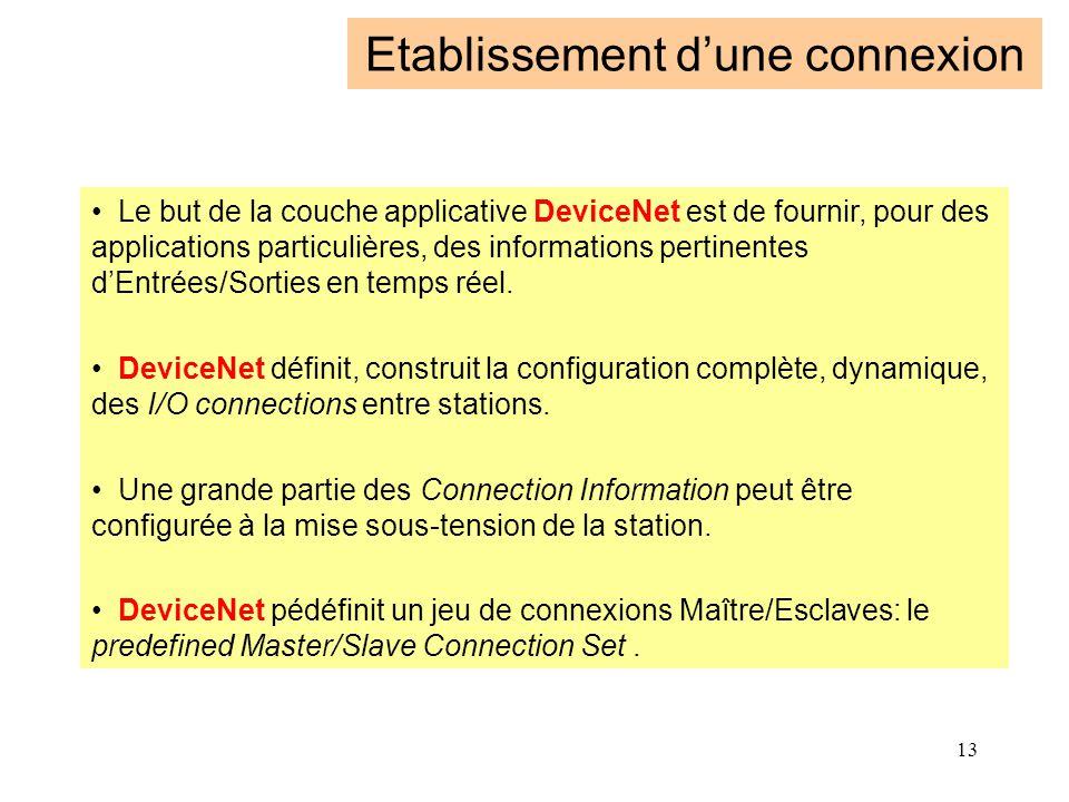 13 Etablissement d'une connexion Le but de la couche applicative DeviceNet est de fournir, pour des applications particulières, des informations perti