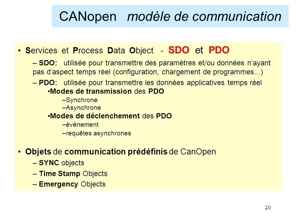 20 CANopen modèle de communication Services et Process Data Object - SDO et PDO – SDO: utilisée pour transmettre des paramètres et/ou données n'ayant