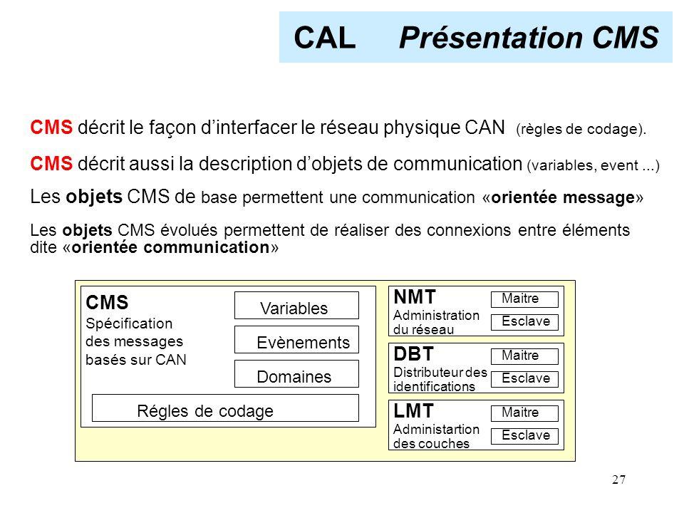 27 CAL Présentation CMS CMS décrit le façon d'interfacer le réseau physique CAN (règles de codage). CMS décrit aussi la description d'objets de commun