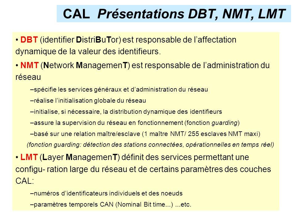 28 CAL Présentations DBT, NMT, LMT DBT (identifier DistriBuTor) est responsable de l'affectation dynamique de la valeur des identifieurs. NMT (Network