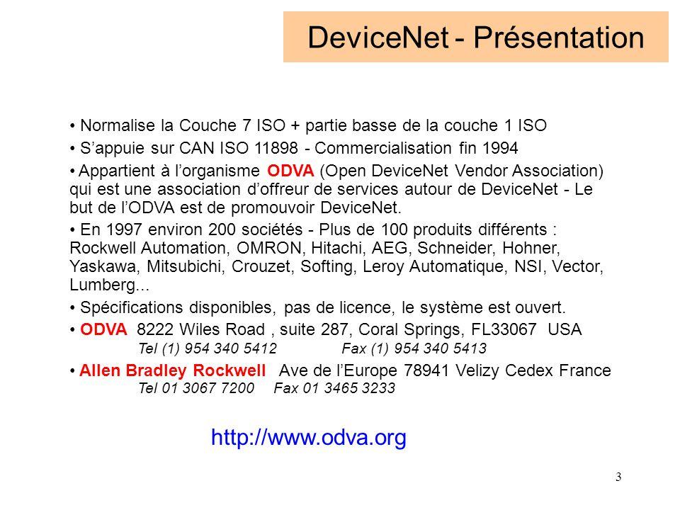 3 DeviceNet - Présentation Normalise la Couche 7 ISO + partie basse de la couche 1 ISO S'appuie sur CAN ISO 11898 - Commercialisation fin 1994 Apparti