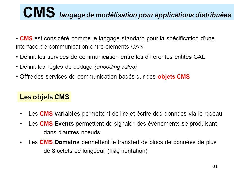 31 CMS langage de modélisation pour applications distribuées Les objets CMS Les CMS variables permettent de lire et écrire des données via le réseau L