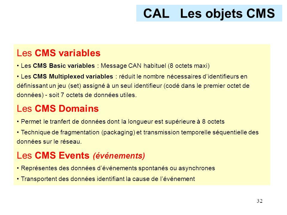 32 CAL Les objets CMS Les CMS variables Les CMS Basic variables : Message CAN habituel (8 octets maxi) Les CMS Multiplexed variables : réduit le nombr