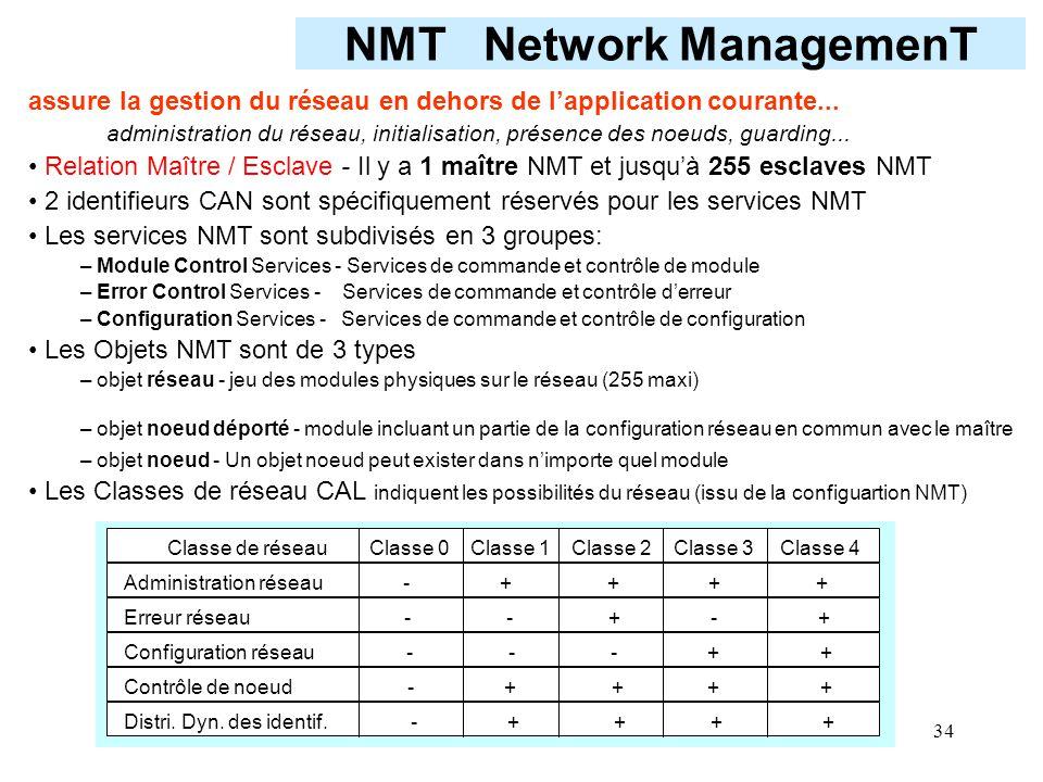 34 NMT Network ManagemenT Classe de réseau Classe 0 Classe 1 Classe 2 Classe 3 Classe 4 Administration réseau - + + + + Erreur réseau - - + - + Config